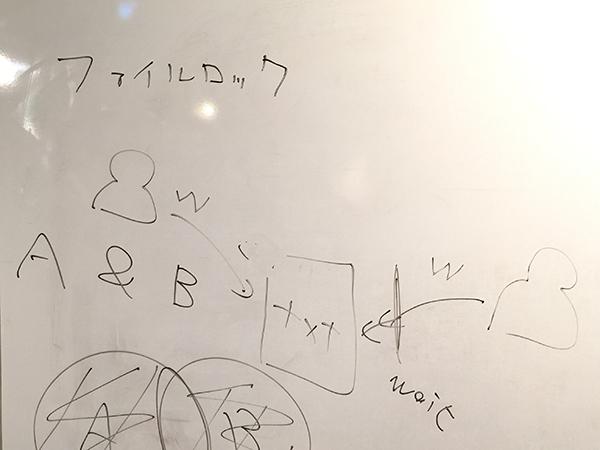 ファイル書き込み概念図